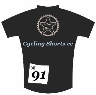 CyclingShortsNicoleCookeTheBreakawayReviewRating