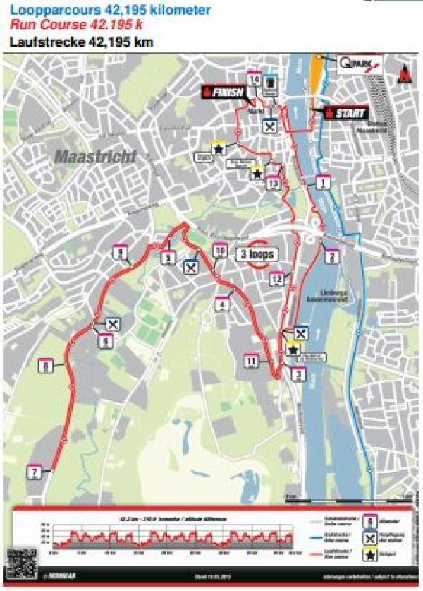 42.2 km marathon run course, Maastricht Ironman, Netherlands