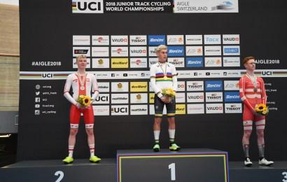 Dansk U19 VM-bronze i pointløb