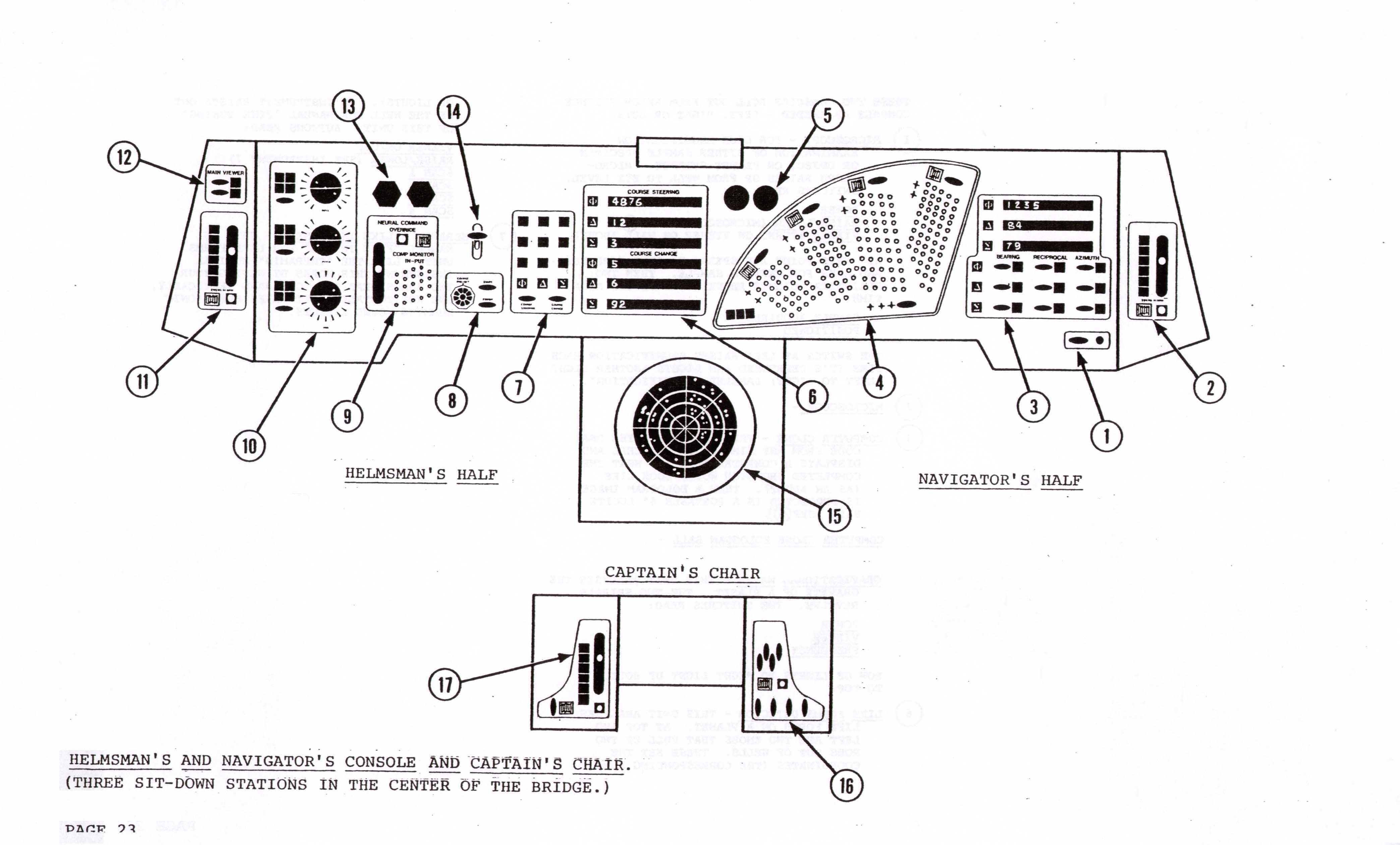 Star Trek Blueprints Enterprise Flight Manual
