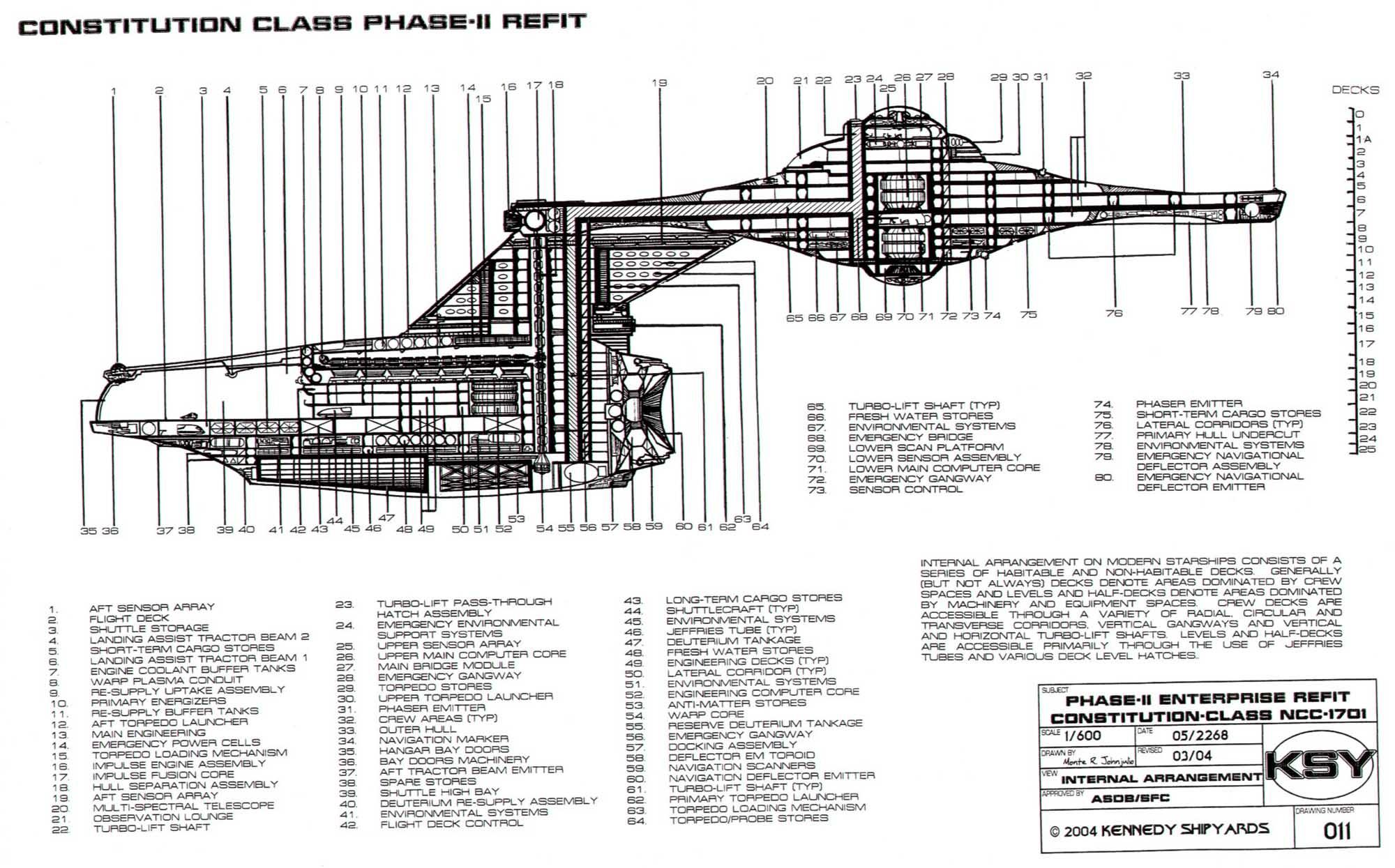 Ship Design Daystrominstitute