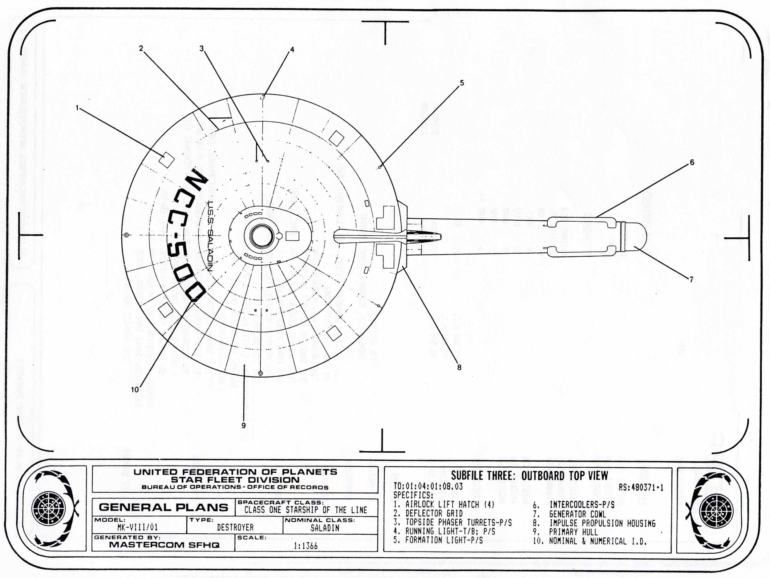 Star Trek Blueprints Federation Reference Series Volume 1