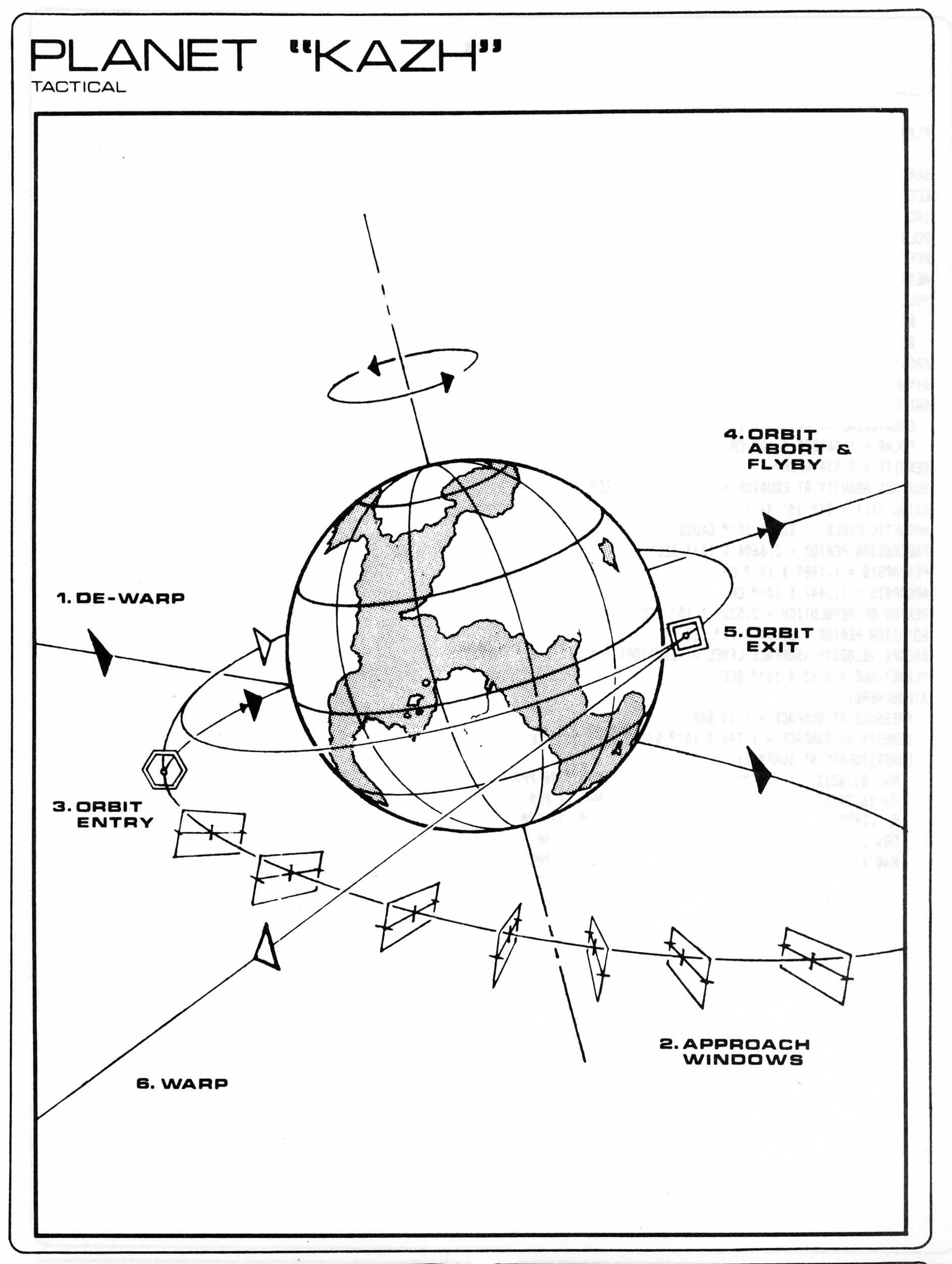 Star Trek Blueprints Federation Reference Series Volume 2