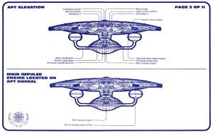 Star Trek Blueprints: Galaxy Class Cruiser  USS