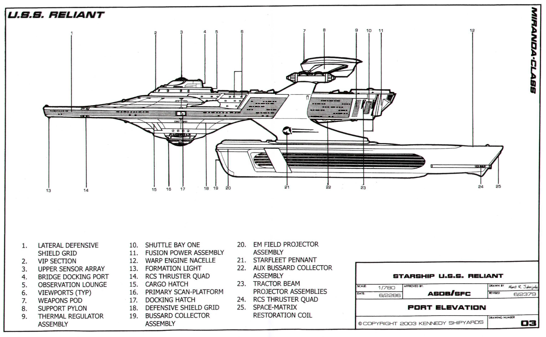 Star Trek Blueprints Miranda Class Starship U S S