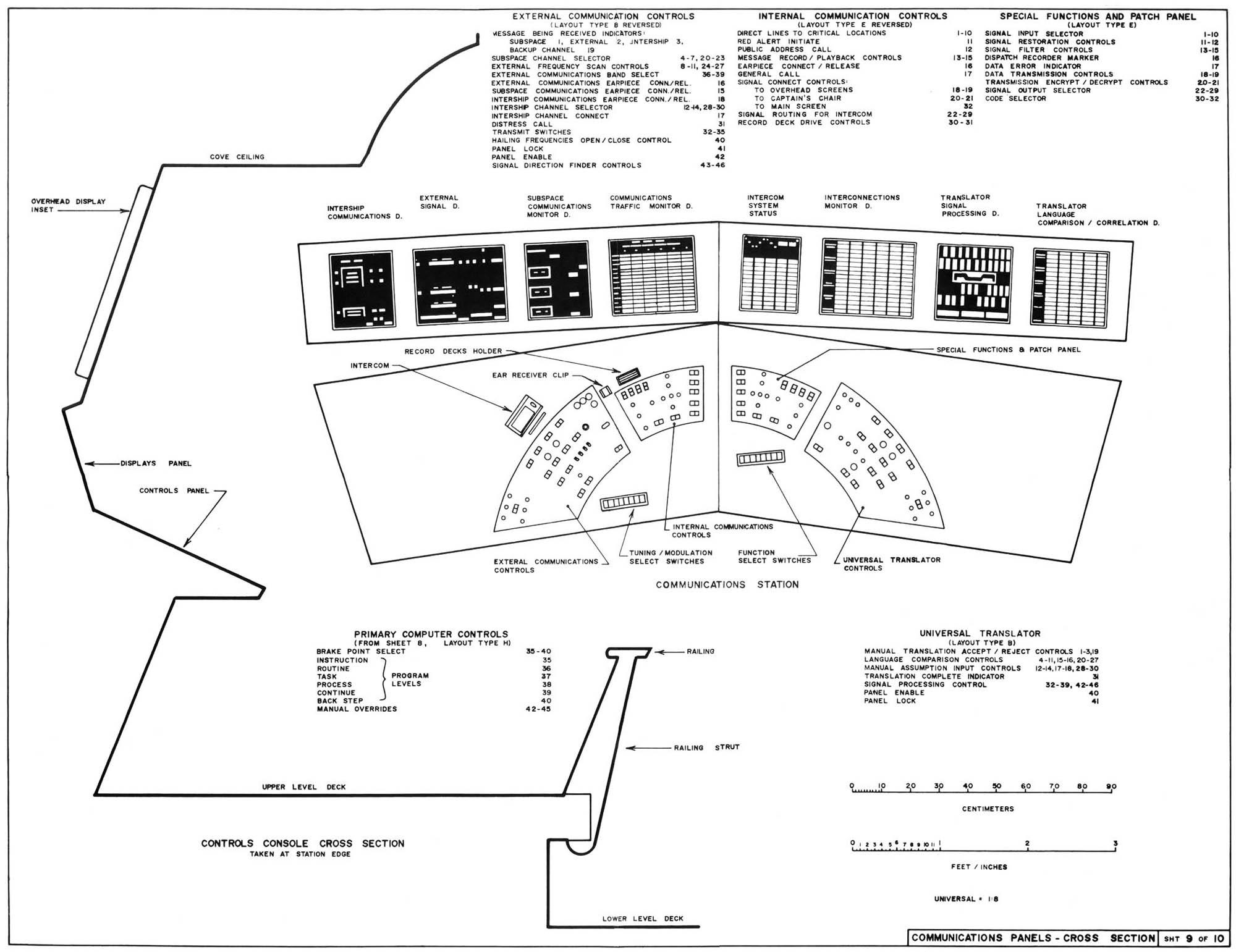 Images About Star Trek Original Bridge