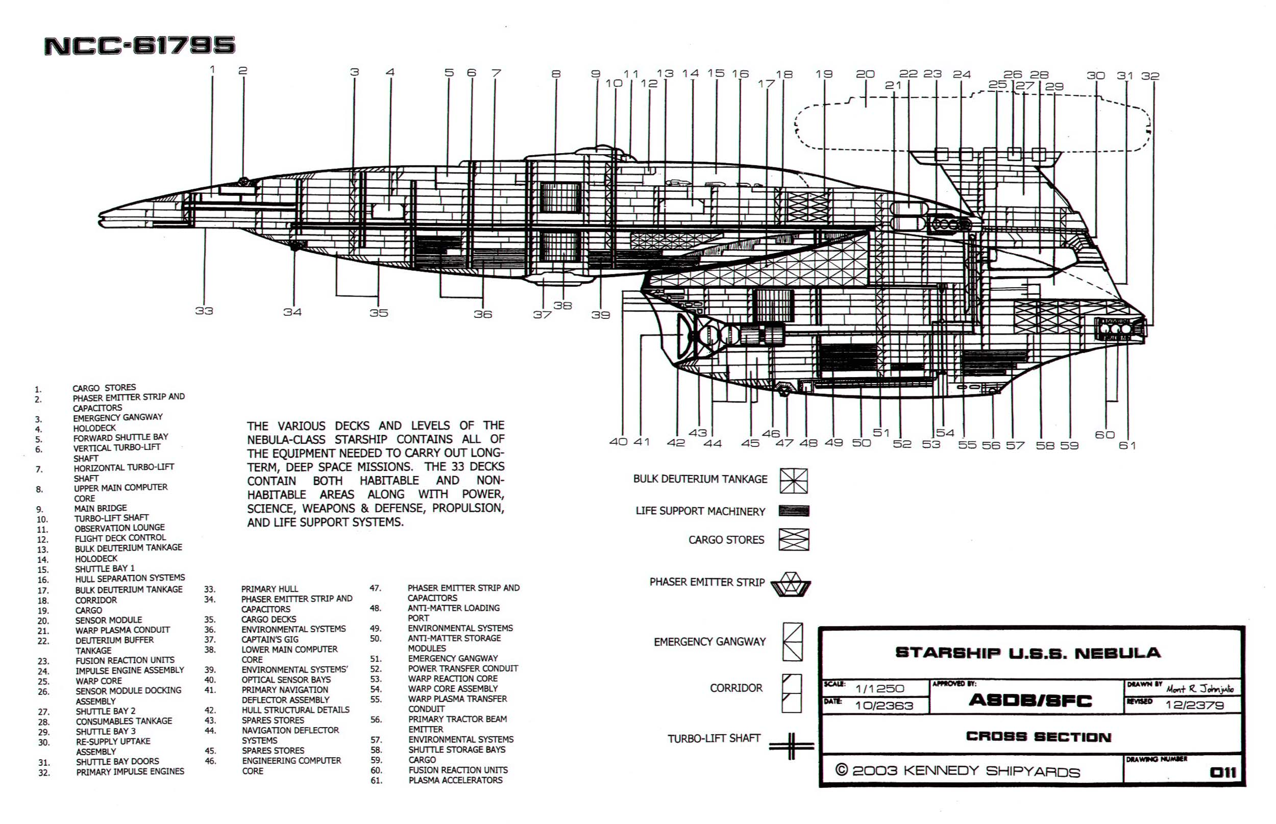Star Trek Blueprints Nebula Class Starship U S S Nebula