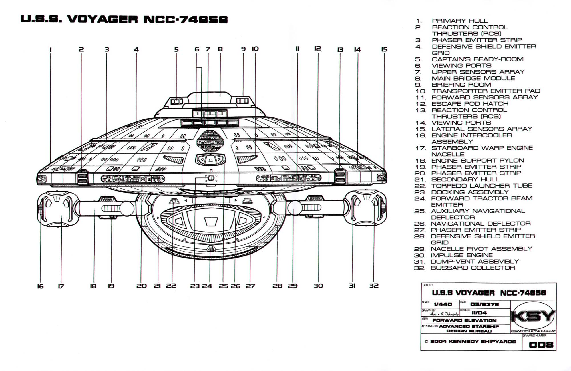 Advice On Modeling The Uss Voyager