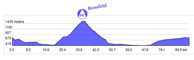 15 rossfeld