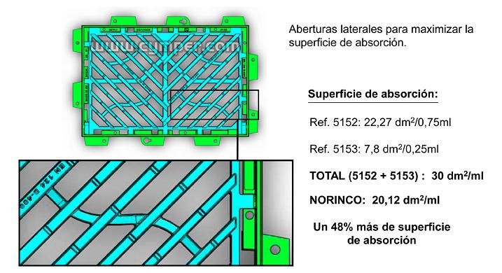 Reja imbornal Maremagnum 750x500 Fundición Dúctil D400 - Superficie de absorción