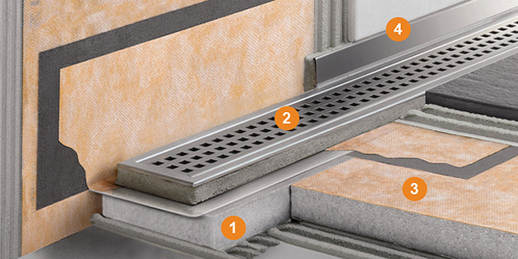 KERDI LINE - Drenajes lineales en acero inoxidable para duchas 02