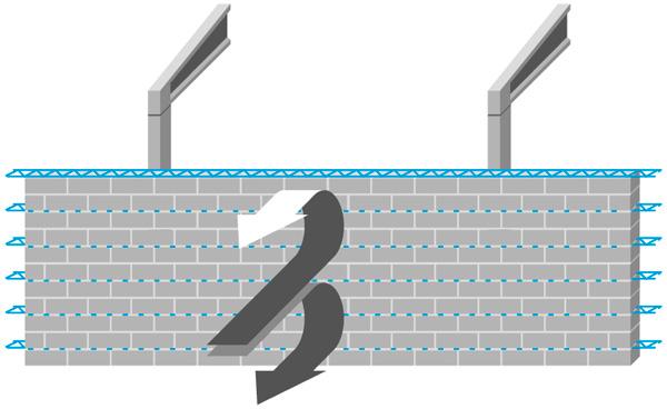 Murfor - Armadura de refuerzo para fábrica de bloques - Imagen 16