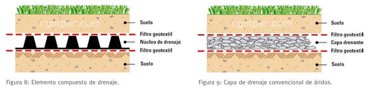 Membrana geotextil Dupont Typar - imagen 07