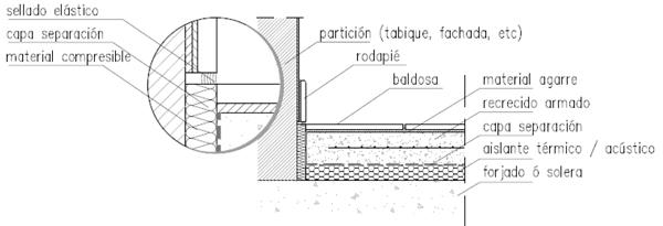 Figura 15 NORMA UNE-138002