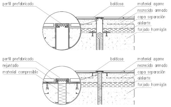 Une en 138002 f8 detalle junta estructural con perfileria - Dimensiones baldosas ...