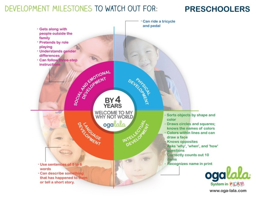 Preschooler 4y from Ogalala System