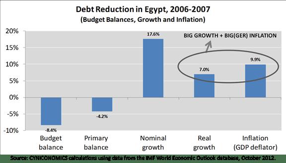 high debt episodes 105 6