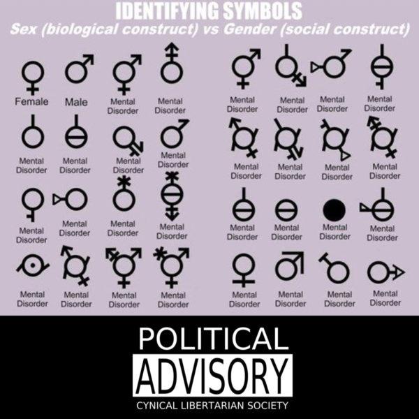 gender identifying symbols - cls
