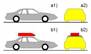 Rys.5 Siła oporu aerodynamicznego samochodu zależy między innymi od wartości: współczynnika oporu aerodynamicznego cX nadwozia (a1) i od pola powierzchni czołowej samochodu (a2). Bagaż na dachu zwiększa wartości: współczynnika oporu aerodynamicznego (b1) i pola powierzchni czołowej samochodu (b2), a więc również siłę oporu aerodynamicznego.
