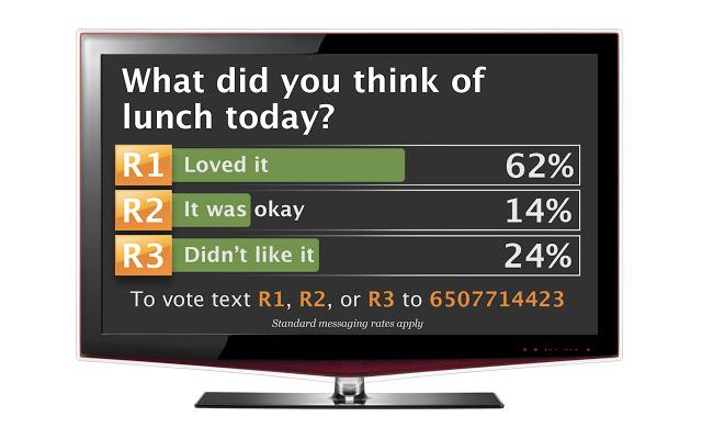 digital signage survey