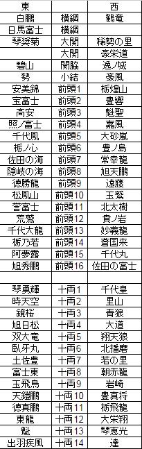 banzuke201411