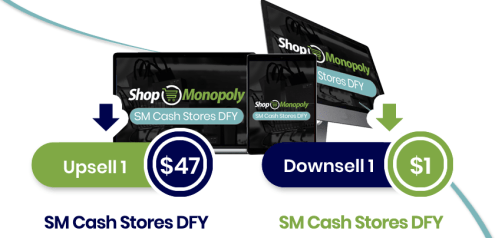5 star ALL-IN-ONE online income platform | SHOPMONOPOLY 4