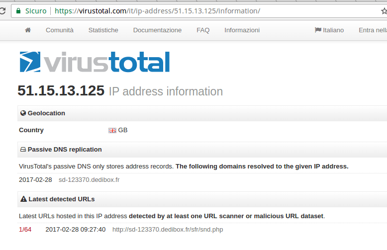 virus total ip analisys