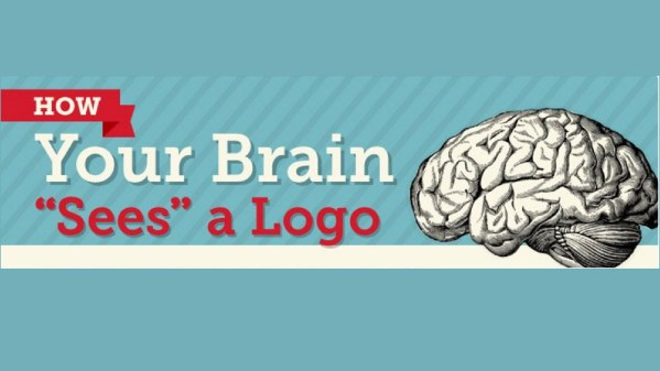if people can easily remember your logo