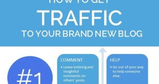Ways To Increase Traffic To Your Blog