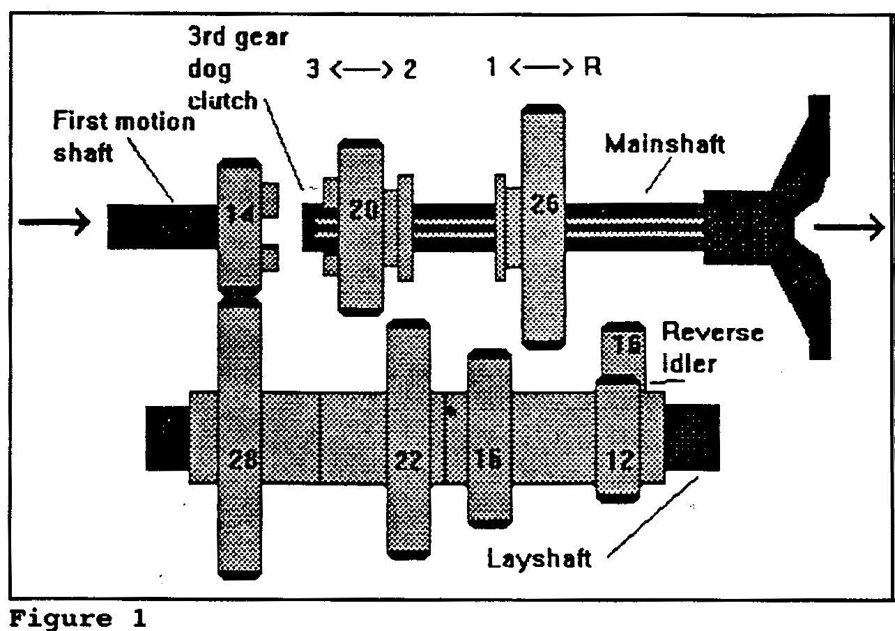 Engine Clutch Gearbox Diagram
