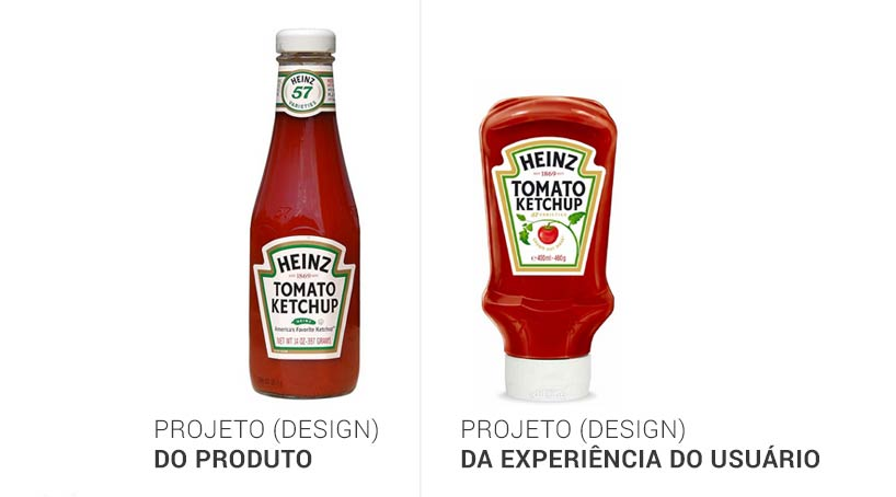entendo-experiencia-do-usuario-e-do-produto