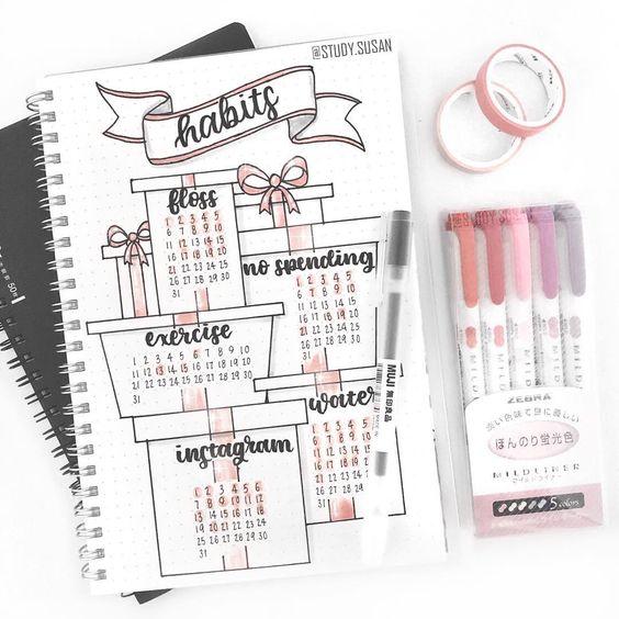 Habit Tracker: o que é, para que serve e como utilizar?