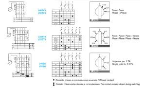 Current & voltage selector switches L48E…  L52E…  DACPOL
