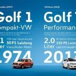 Volkswagen Font Family Free