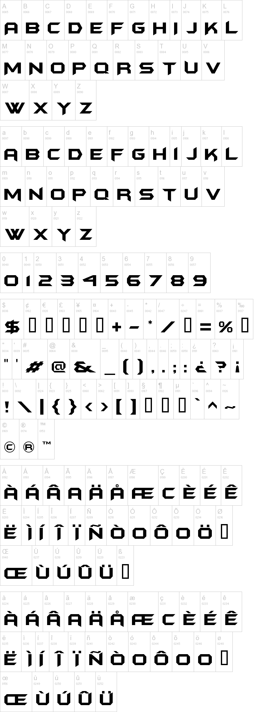 Batman Forever Techno Font-2