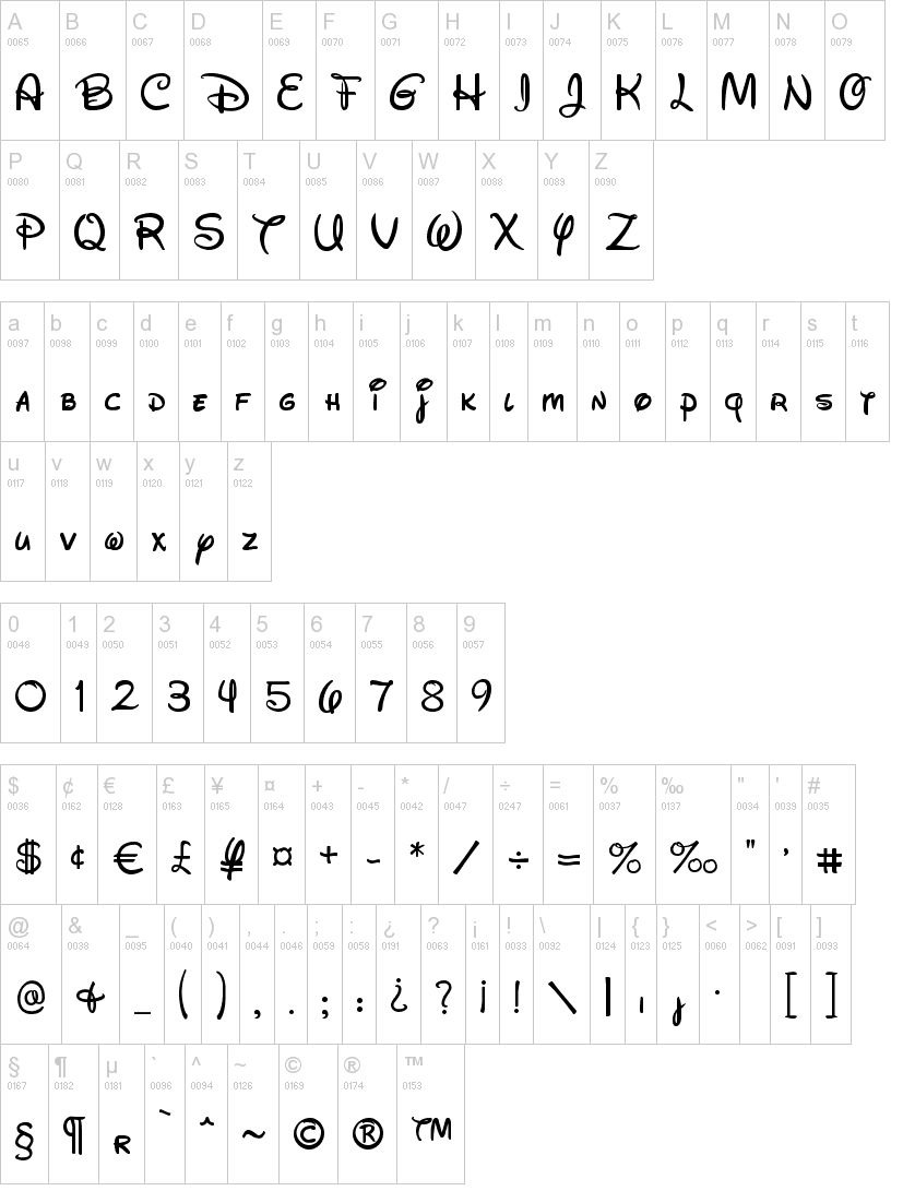 Waltograph Script Font-2