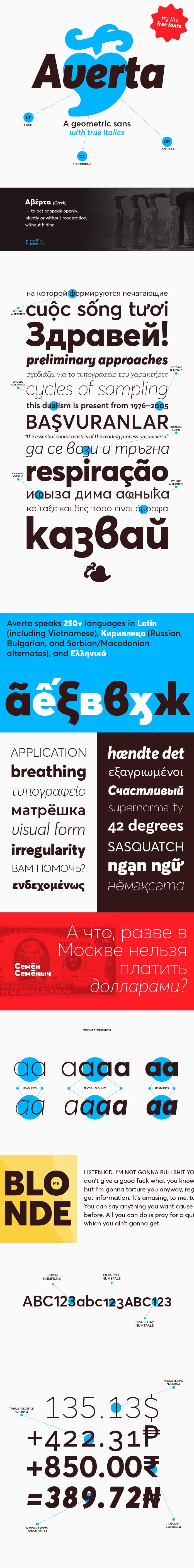 Averta Font - Dafont Free