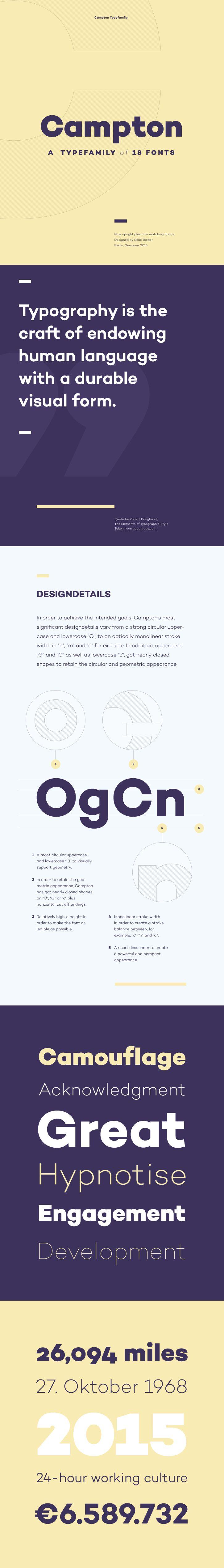 Campton free font - Fontfabric
