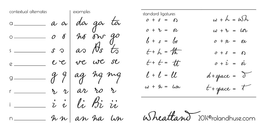02_wheatland-free-font
