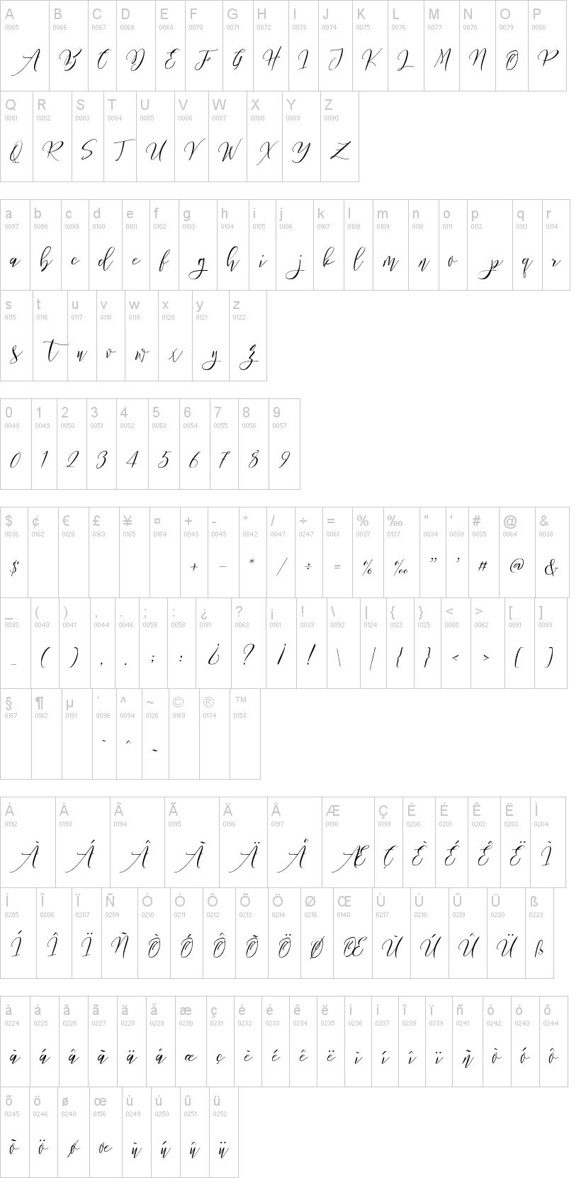 frutilla_script1