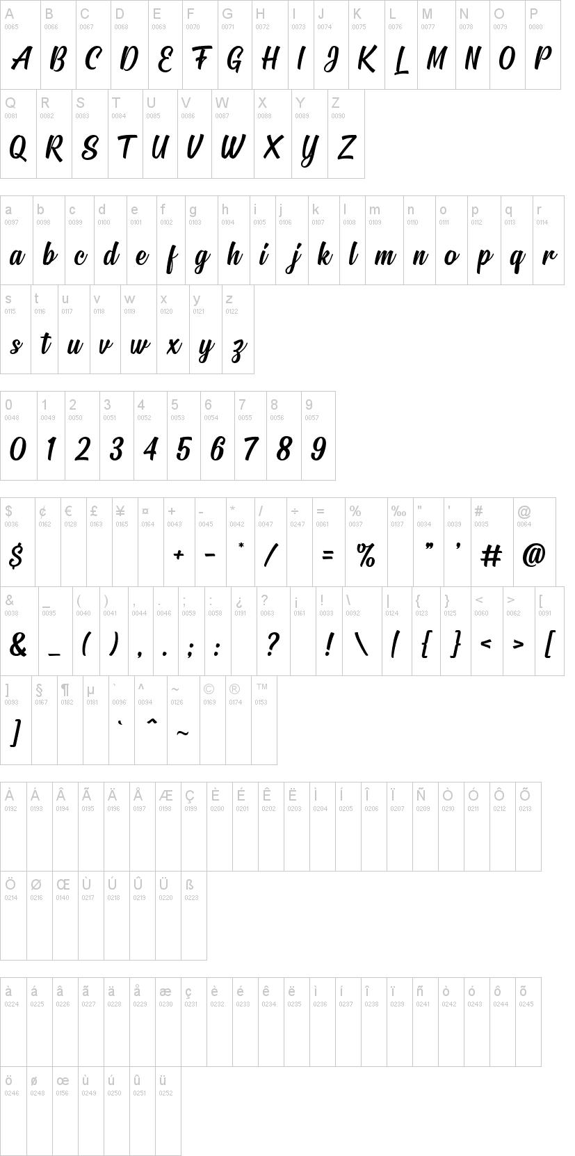 Signatra Font-1