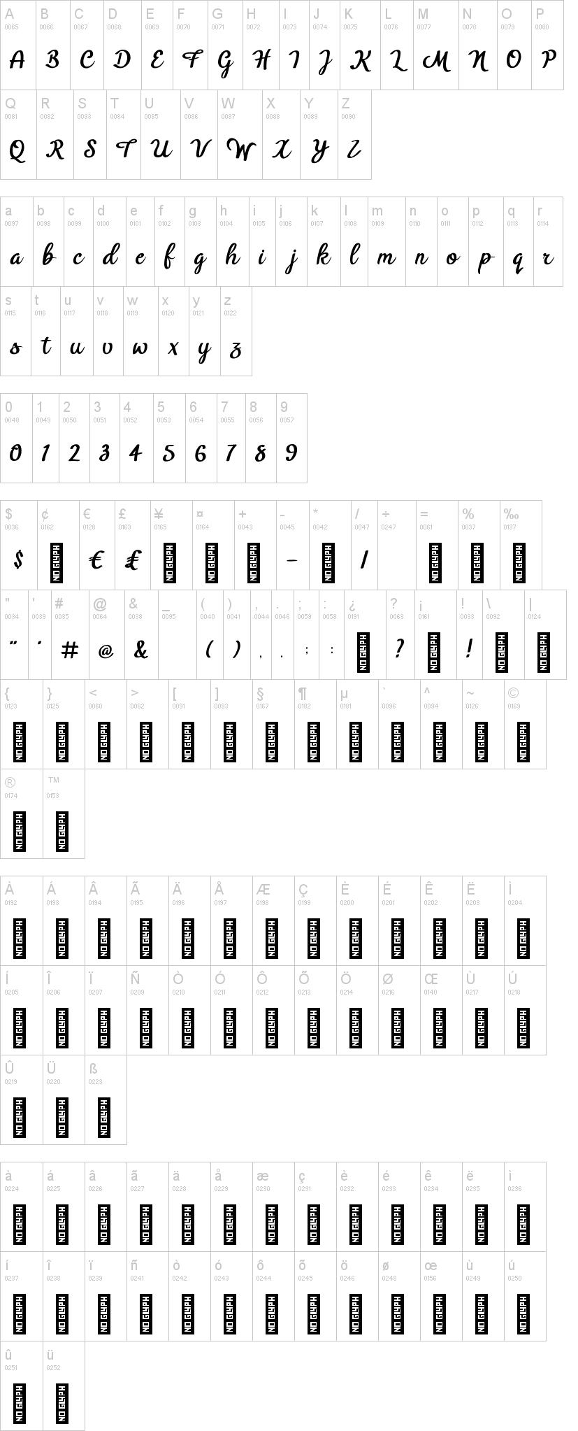 BTX Benafor Font-1