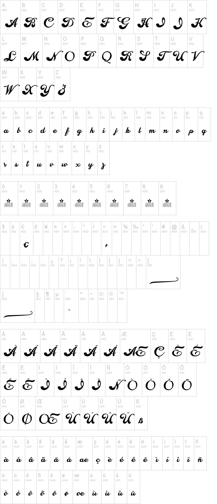 Choppers Font-1