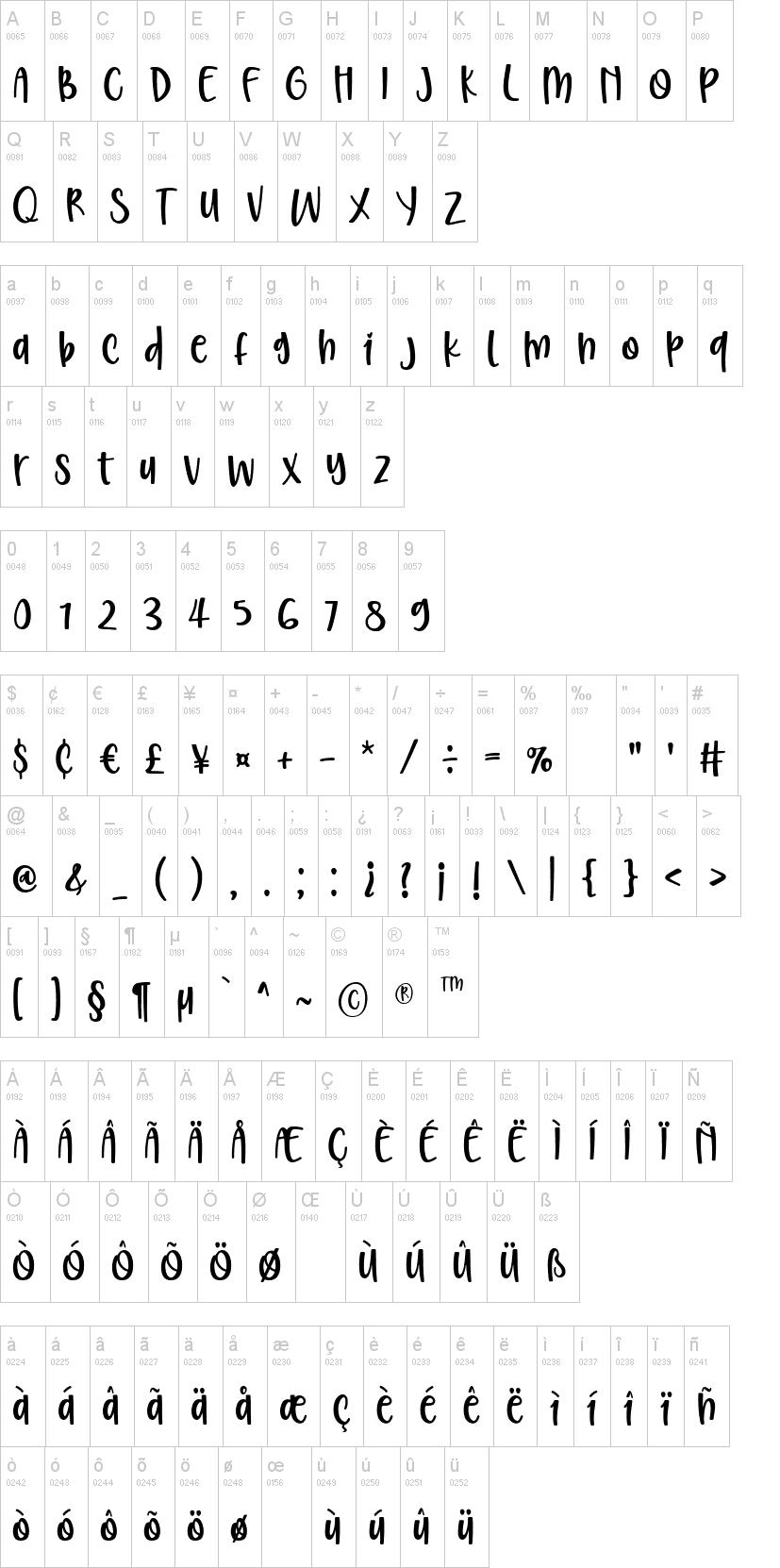 Christed Font-1