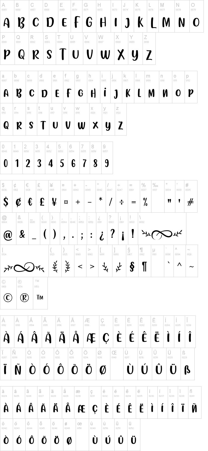 Flotta Font-1