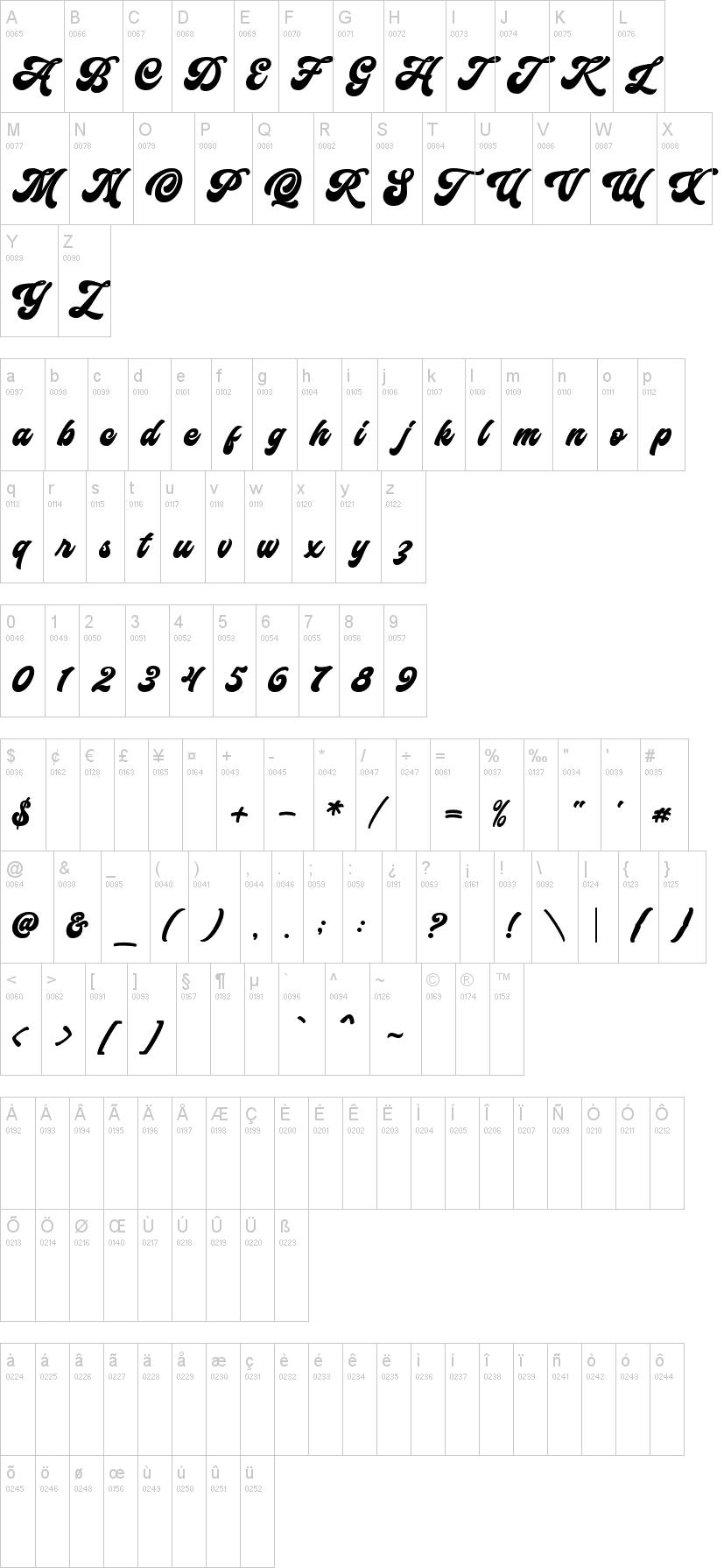 Funkies Font-1