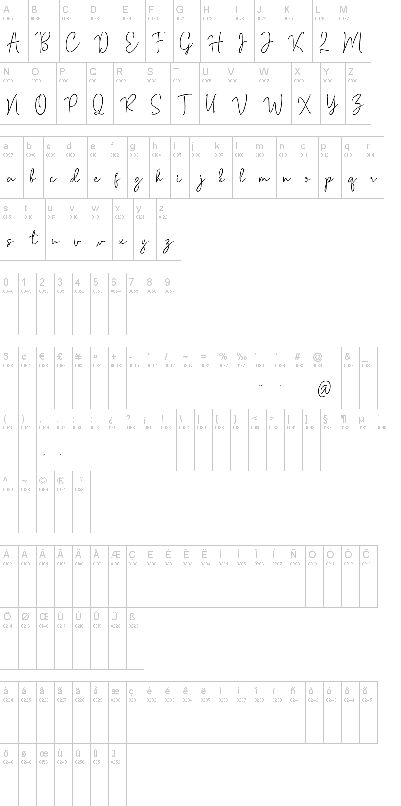 Mention Signature Font-1