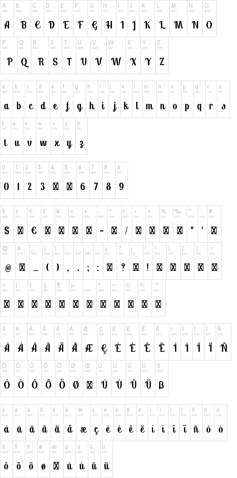Panettone Font-1