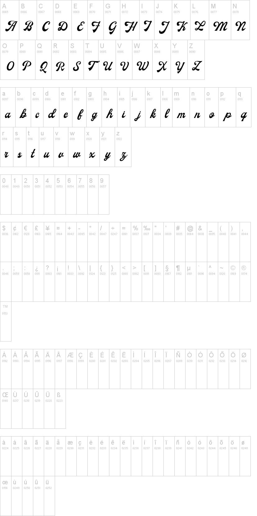 Milestone Font-1