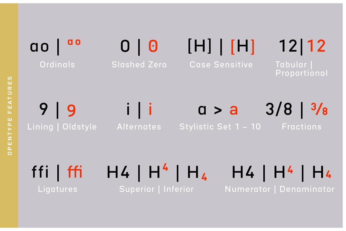 Katerina P Rounded Sans Serif Typeface-3